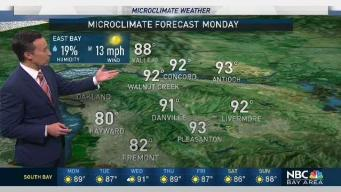 Forecast: Hot Valleys and Cool Coast