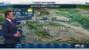 Forecast: Summer Showers Monday