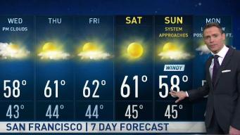 Jeff's Forecast: Heavy Rain Ahead
