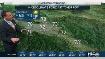 Jeff's Forecast: 80s This Week