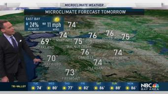 Jeff's Forecast: Chilly Start Tuesday