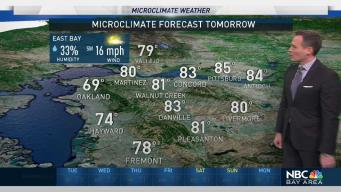 Jeff's Forecast: Great Tuesday and 4th Weather
