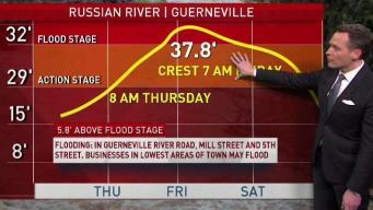 Jeff's Forecast: More Rain Thursday Keeps Flood Threat