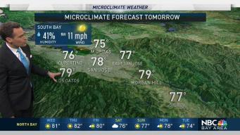 Jeff's Forecast: Near Record Temps
