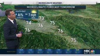 Jeff's Forecast: Record Temps