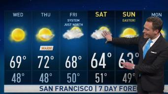 Jeff's Forecast: Warm 80s
