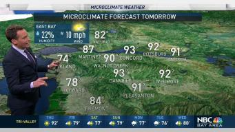 Jeff's Forecast: Weekend Changes and Rain Outlook