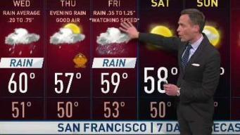 Jeff's Forecast: Wet Weather Wednesday