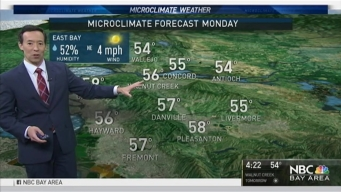 Rob's Weekday Forecast: Stormy Midweek Approaching