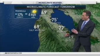 Jeff's Forecast: Isolated 80s