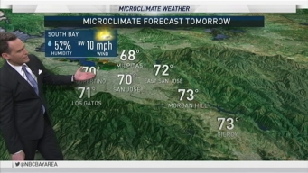 Jeff's Forecast: Mild Thursday and Next Storm