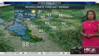 Today's Monday Forecast: Wide Range in Temperatures
