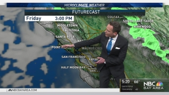 Jeff's Forecast: AM Fog and Warmer Weekend