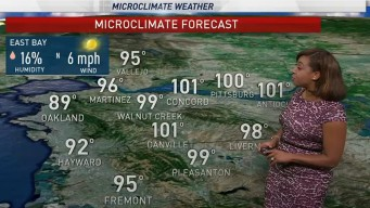Kari's Forecast: Heat Advisory, Red Flag Warning