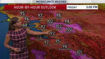 Kari's Forecast: Heat Advisory Today