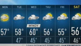 Kari's Forecast: More Rain This Week