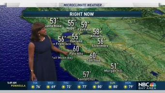 Kari's Forecast: Pleasant Weather Mid-Week