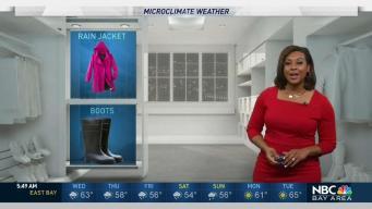 Kari's Forecast: Scattered Rain Through the Day