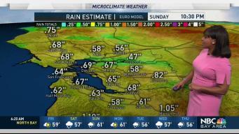 Kari's Forecast: Staying Dry Friday