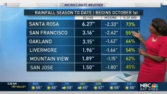 Kari's Forecast: Staying Very Dry