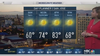 Kari Hall's Wednesday Forecast: Another nice day