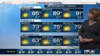 Kari Hall's Tuesday Forecast: More Summer Heat