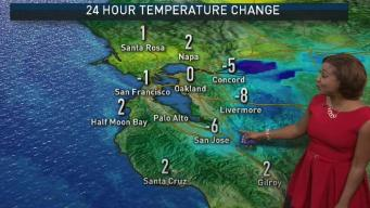 Kari's Forecast: Much Cooler Monday