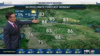 Rob's Forecast: Cooling Changes Ahead