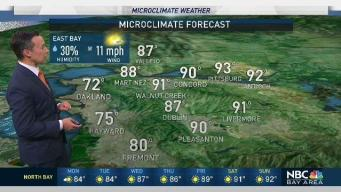 Forecast: Cool Coast and Bay, Fire Danger Inland