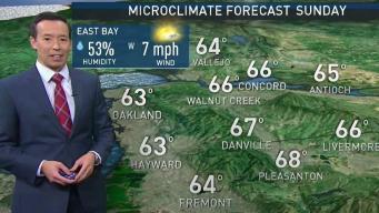 Rob's Forecast: Rain Returning Soon