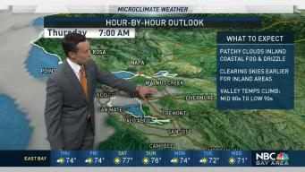 Rob's Forecast: Valley 90s Returning Soon