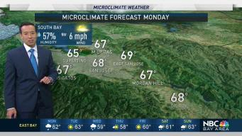 Rob's Forecast: Rain Chances Return