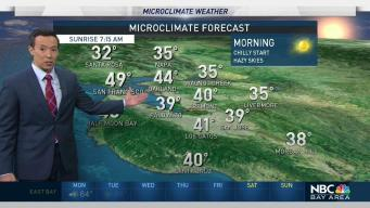Rob's Forecast: Spare the Air Monday
