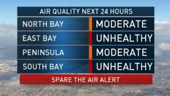 Kari's Forecast: Spare the Air Day
