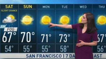 Vianey' Forecast: High Temps Early in the Week