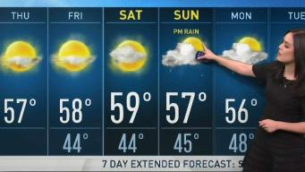 Vianey's Forecast: Clearing Skies