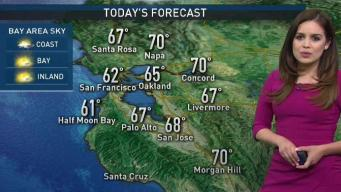 Vianey's Forecast: Break From the Heat