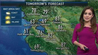 Vianey's Forecast: Temperatures Leveling