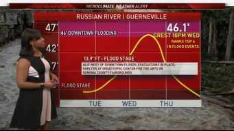 Kari's Forecast: North Bay Flooding
