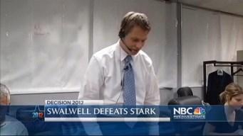 Veteran Congressman Stark Loses To Swalwell