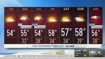 Kari's Forecast: Freezing Inland Early