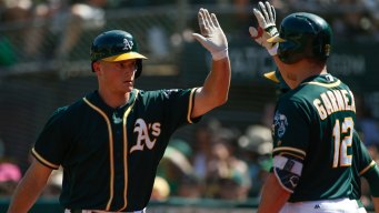 Last-Place A's Sweep 4 Games From First-Place Astros