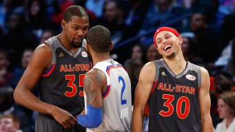 NBA All-Star Game More and More Reveals Personalities Rather Than Skills