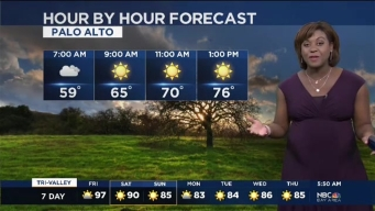 Kari Hall's Friday Forecast: Cooler weekend