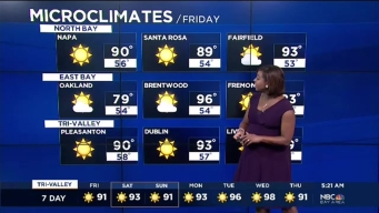 Kari Hall's Friday Forecast: Hot weekend on the way