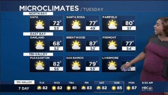 Kari Hall's Tuesday Forecast: Cool rest of the week