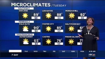 Kari Hall's Tuesday Forecast: More Hot Weather