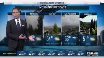 Jeff's Forecast: Great Friday & Rio Weather