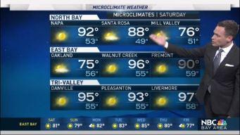 Jeff's Forecast: Hot Upper 90s Inland