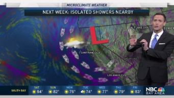 Jeff's Forecast & Shower Possibility